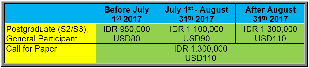 uphec2017-uad-Registration fee